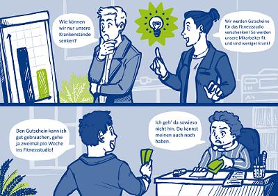 Fitnesspostkarte Kopie 1 - Betriebliches Gesundheitsmanagement - So motivieren Sie Ihre Beschäftigten!