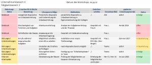 Maßnahmendokumentation GBU EO Institut 300x129 - Gefährdungsbeurteilung psychischer Belastungen