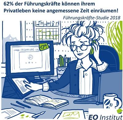 FK Studie 2018 EO Institut - Führungskräfte: Mehr Arbeit als Privatleben
